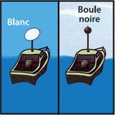 feux de navigation pour bateaux ancrés