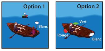 feux de navigation pour bateaux à propulsion humaine