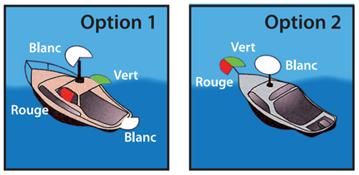 feux de navigation pour bateaux à moteur de moins de 12 m