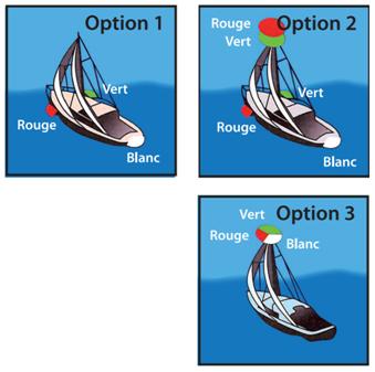 feux de navigation pour voiliers 7 m - 20 m