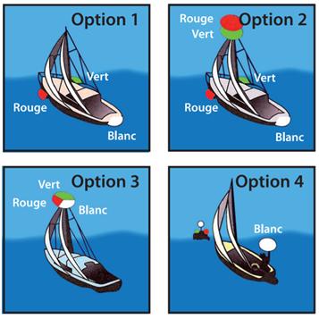 feux de navigation pour voiliers 7 m